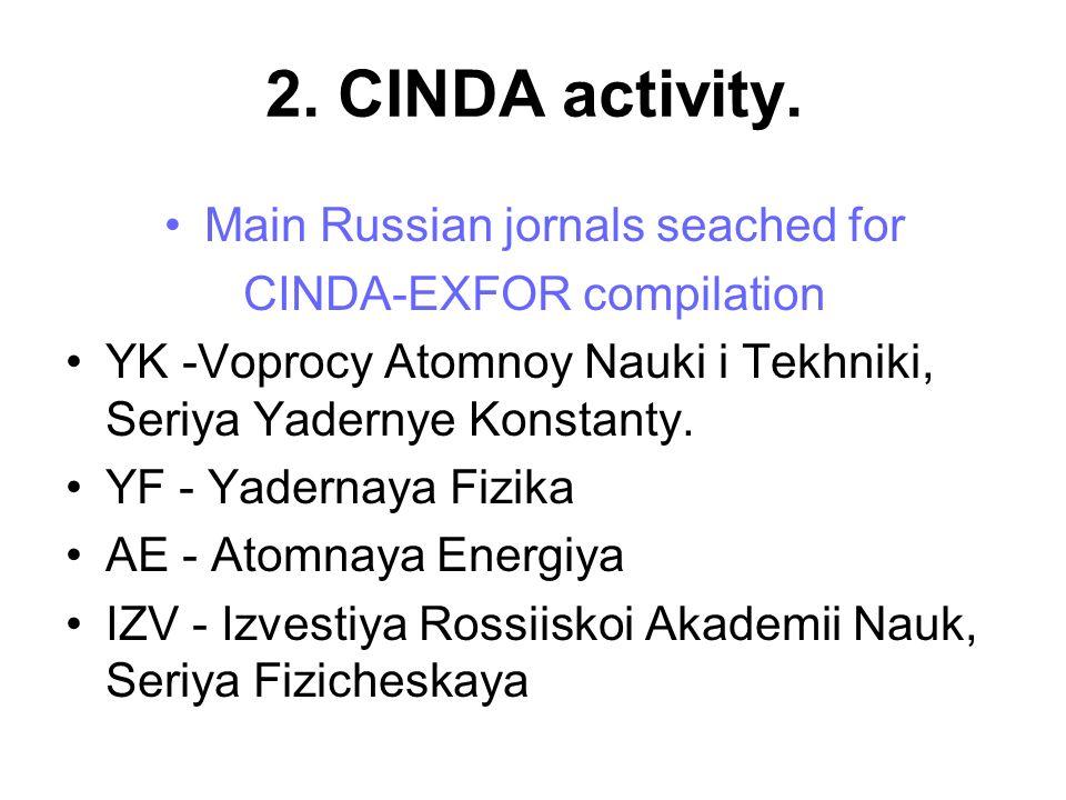2. CINDA activity. Main Russian jornals seached for CINDA-EXFOR compilation YK -Voprocy Atomnoy Nauki i Tekhniki, Seriya Yadernye Konstanty. YF - Yade