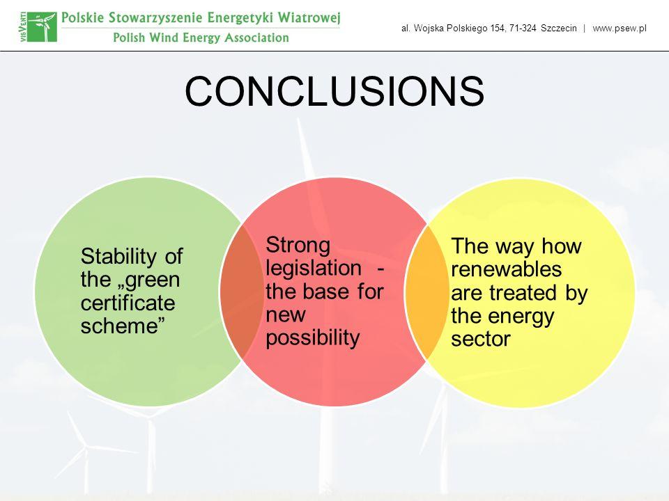 al. Wojska Polskiego 154, 71-324 Szczecin | www.psew.pl CONCLUSIONS Stability of the green certificate scheme Strong legislation - the base for new po