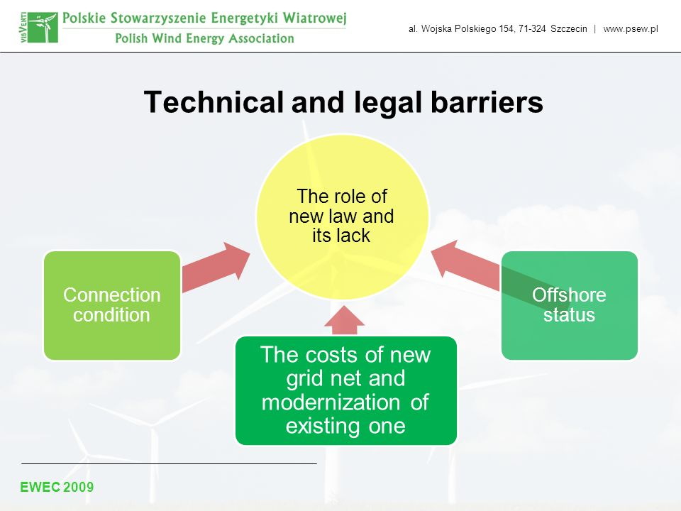al. Wojska Polskiego 154, 71-324 Szczecin | www.psew.pl EWEC 2009 Technical and legal barriers The role of new law and its lack Connection condition T