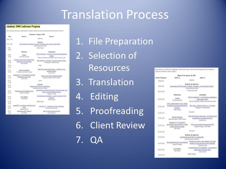 Translation Process 1.File Preparation 2.Selection of Resources 3.Translation 4.