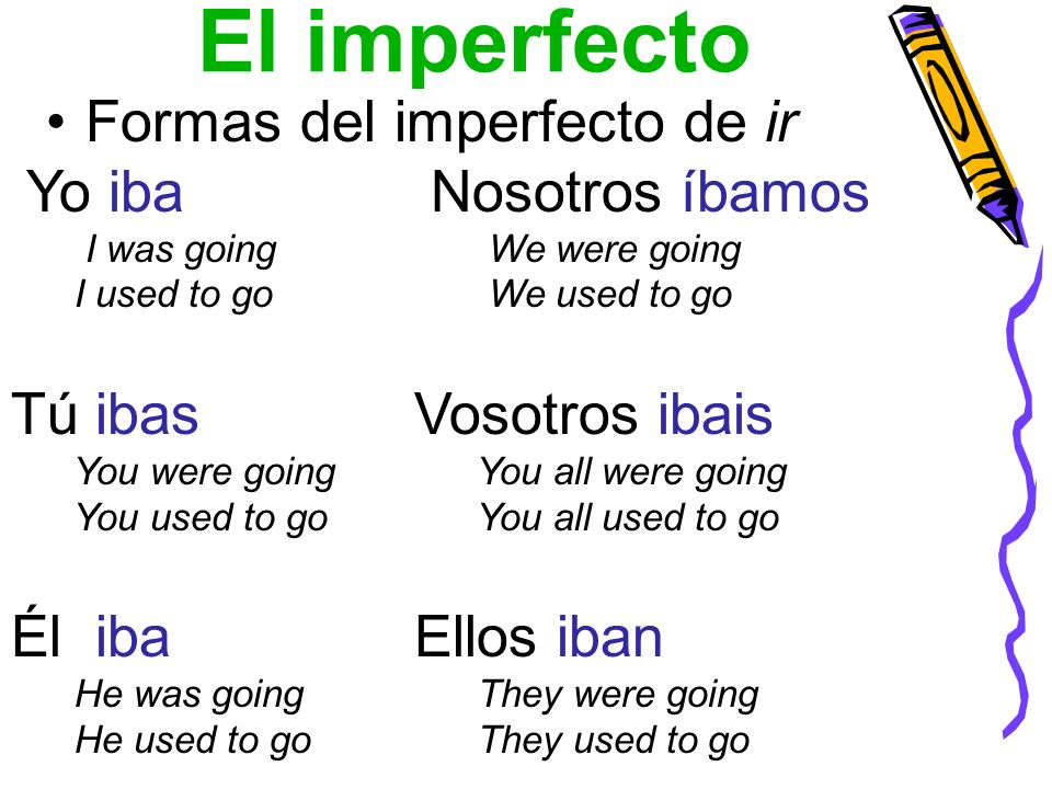El imperfecto Formas del imperfecto de ir Yo iba I was going I used to go Tú ibas You were going You used to go Él iba He was going He used to go Nosotros íbamos We were going We used to go Vosotros ibais You all were going You all used to go Ellos iban They were going They used to go