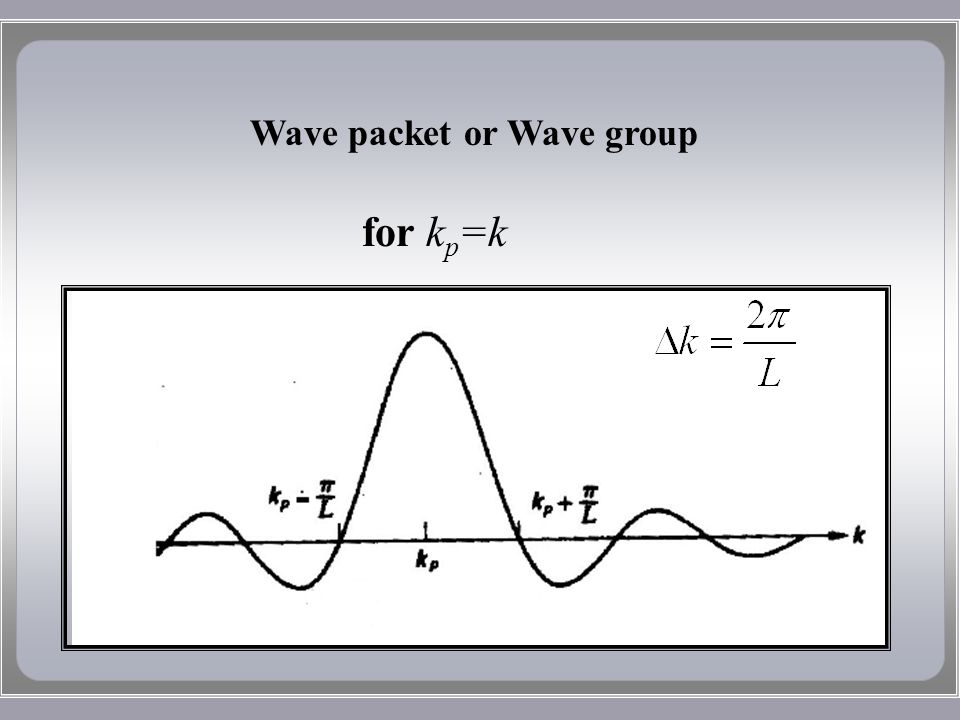 Wave packet or Wave group for k p =k