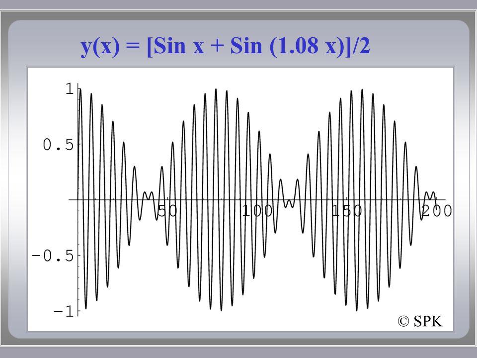 y(x) = [Sin x + Sin (1.08 x)]/2 © SPK