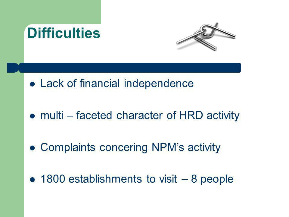 Difficulties Lack of financial independence multi – faceted character of HRD activity Complaints concering NPMs activity 1800 establishments to visit