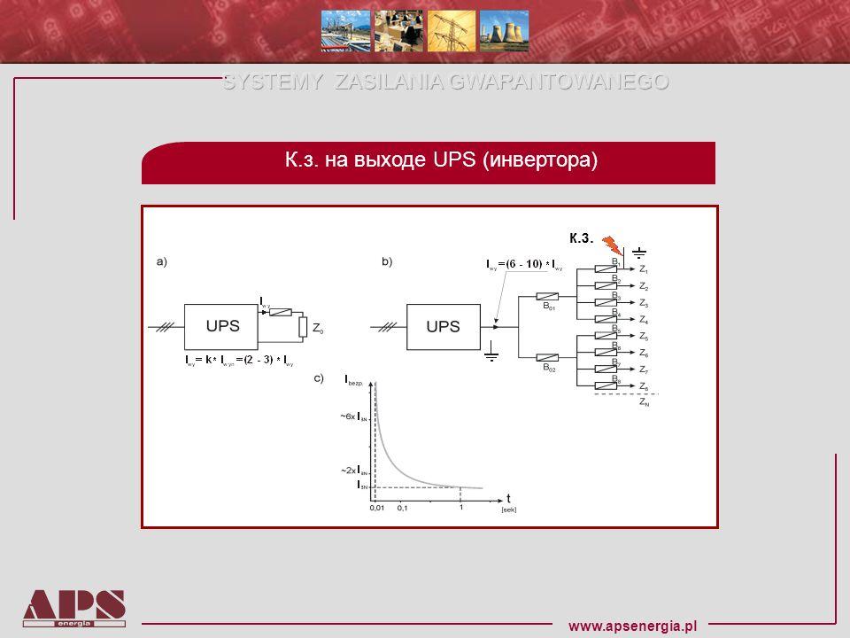 www.apsenergia.pl К.з. на выходе UPS (инвертора) к.з.