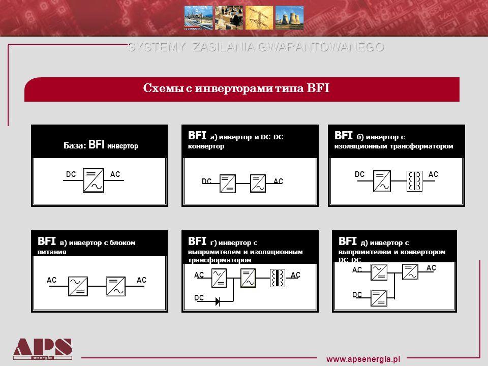www.apsenergia.pl База: BFI инвертор ACDC BFI a) инвертор и DC-DC конвертор DCAC BFI б) инвертор с изоляционным трансформатором ACDC BFI в) инвертор с