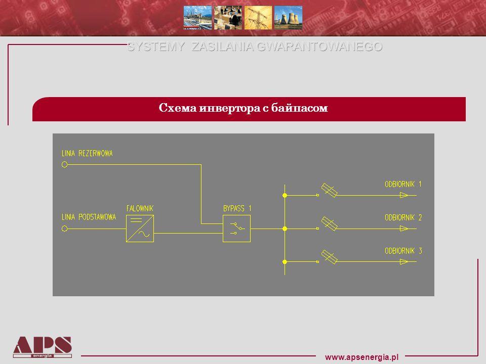 www.apsenergia.pl Схема инвертора с байпасом