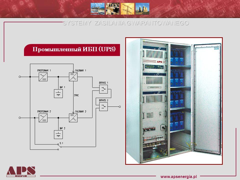 www.apsenergia.pl Промышленный ИБП (UPS)
