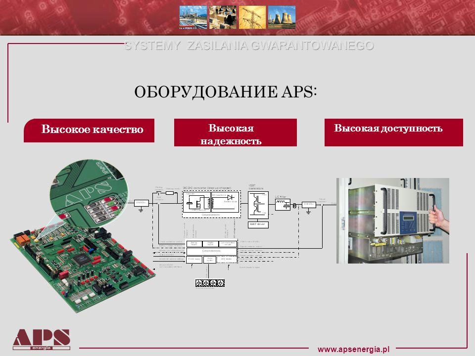 www.apsenergia.pl ОБОРУДОВАНИЕ APS: Высокая надежность Высокое качество Высокая доступность
