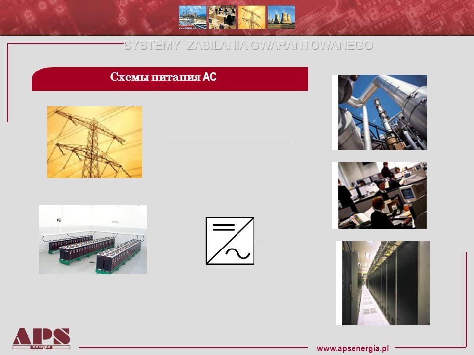 www.apsenergia.pl Схемы питания AC