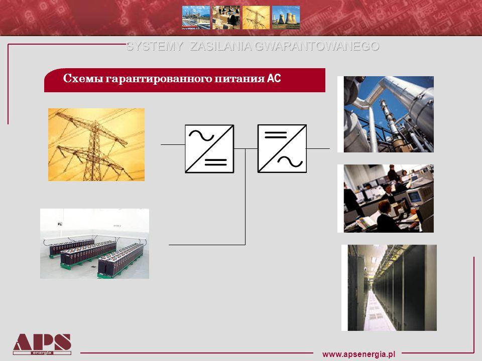 www.apsenergia.pl Схемы гарантированного питания AC