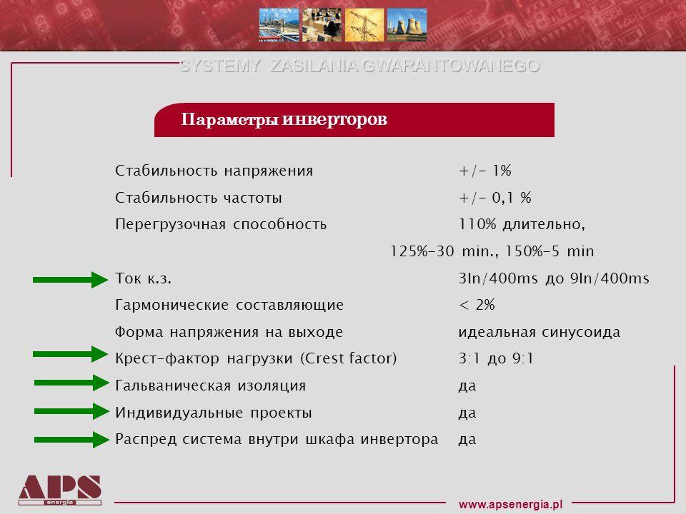 www.apsenergia.pl Стабильность напряжения +/- 1% Стабильность частоты+/- 0,1 % Перегрузочная способность 110% длительно, 125%-30 min., 150%-5 min Ток