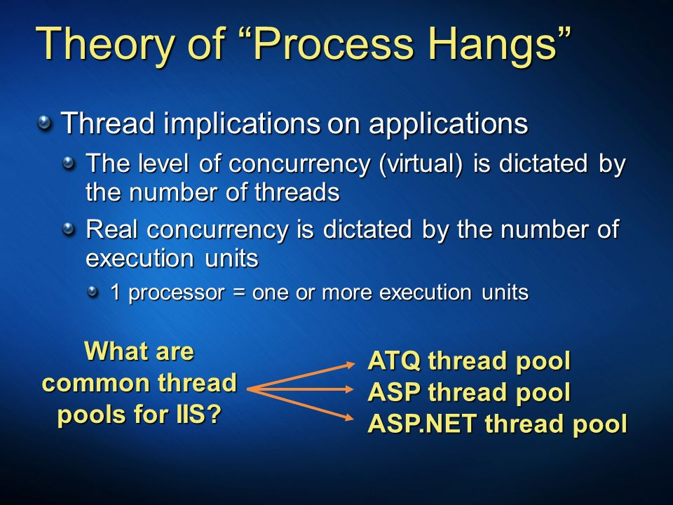 Theory of Process Hangs Thread implications on applications The level of concurrency (virtual) is dictated by the number of threads Real concurrency i