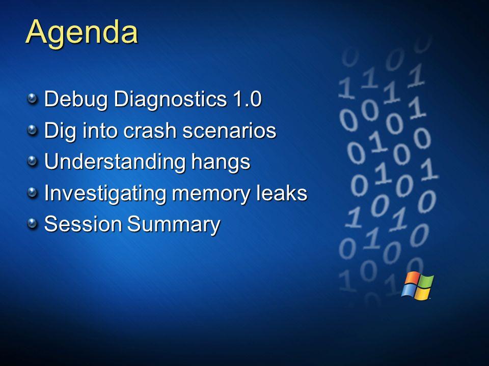 Agenda Debug Diagnostics 1.0 Dig into crash scenarios Understanding hangs Investigating memory leaks Session Summary