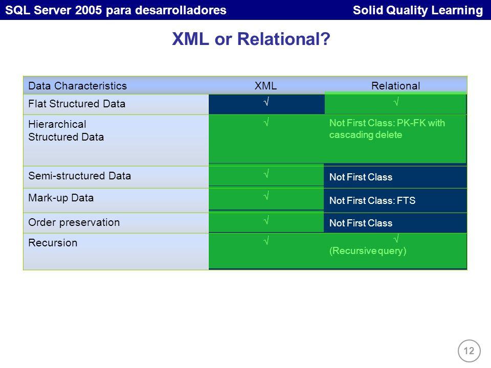 12 SQL Server 2005 para desarrolladores Solid Quality Learning XML or Relational.