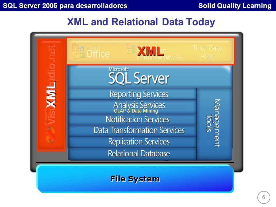 6 SQL Server 2005 para desarrolladores Solid Quality Learning File System XML XML XML XML XML and Relational Data Today