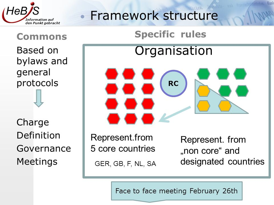 Information auf den Punkt gebracht Commons Framework structure Specific rules Organisation Based on bylaws and general protocols Charge Definition Governance Meetings RC Represent.from 5 core countries GER, GB, F, NL, SA Represent.