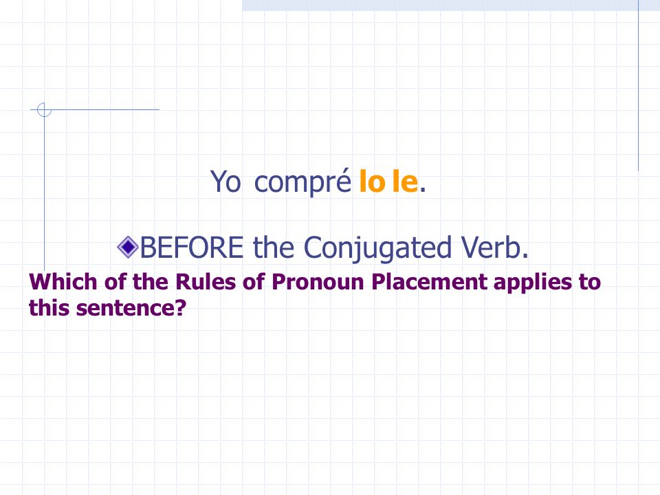Rules of Pronoun Placement BEFORE the Conjugated Verb. ATTACHED to the Infinitive. ATTACHED to the Gerund. ATTACHED to the Affirmative Command. BEFORE