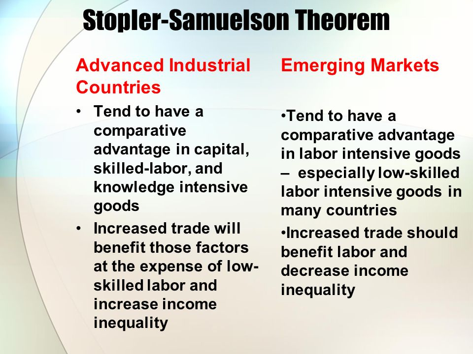 Stopler-Samuelson Theorem Advanced Industrial Countries Tend to have a comparative advantage in capital, skilled-labor, and knowledge intensive goods