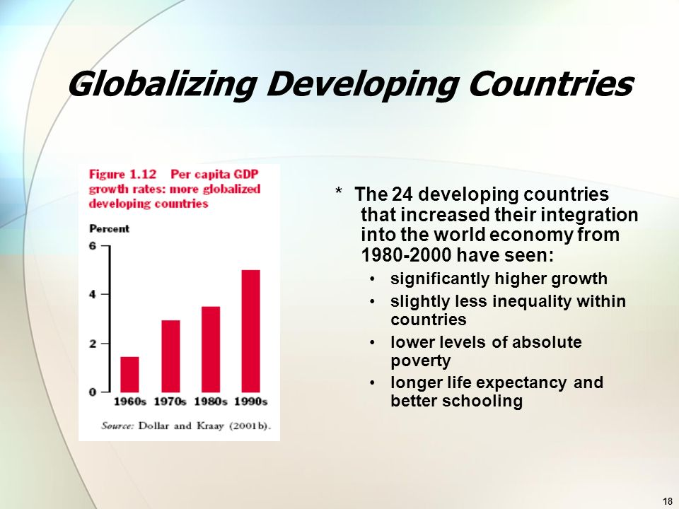 Globalizing Developing Countries * The 24 developing countries that increased their integration into the world economy from 1980-2000 have seen: signi