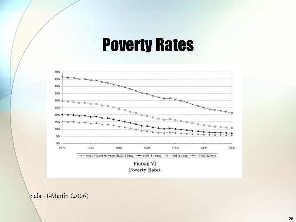 Poverty Rates Sala –I-Martin (2006) 26