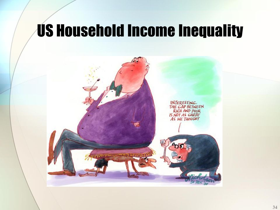 US Household Income Inequality 34