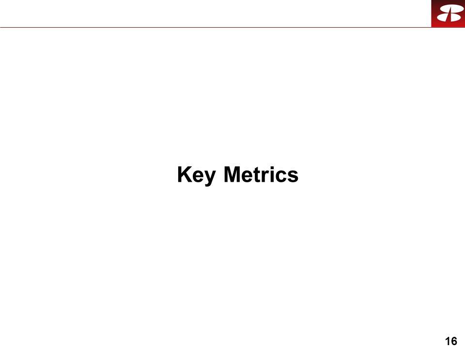 16 Key Metrics
