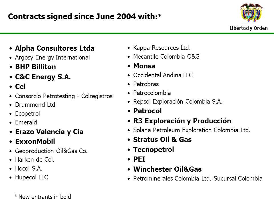Libertad y Orden Contracts signed since June 2004 with :* Libertad y Orden Alpha Consultores Ltda Argosy Energy International BHP Billiton C&C Energy