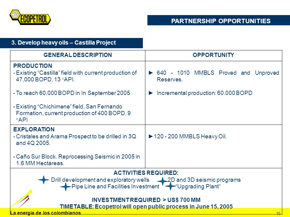 La energía de los colombianos 10 GENERAL DESCRIPTIONOPPORTUNITY PRODUCTION - Existing Castilla field with current production of 47,000 BOPD, 13 °API.