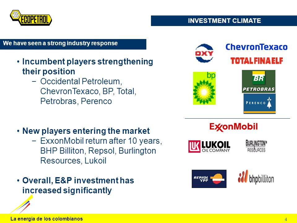 La energía de los colombianos 4 INVESTMENT CLIMATE Incumbent players strengthening their position Occidental Petroleum, ChevronTexaco, BP, Total, Petr