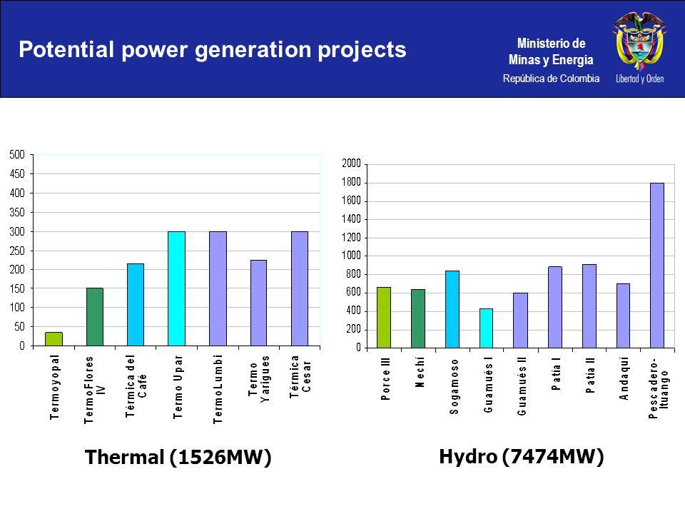 Ministerio de Minas y Energía República de Colombia Potential power generation projects Hydro (7474MW) Thermal (1526MW)