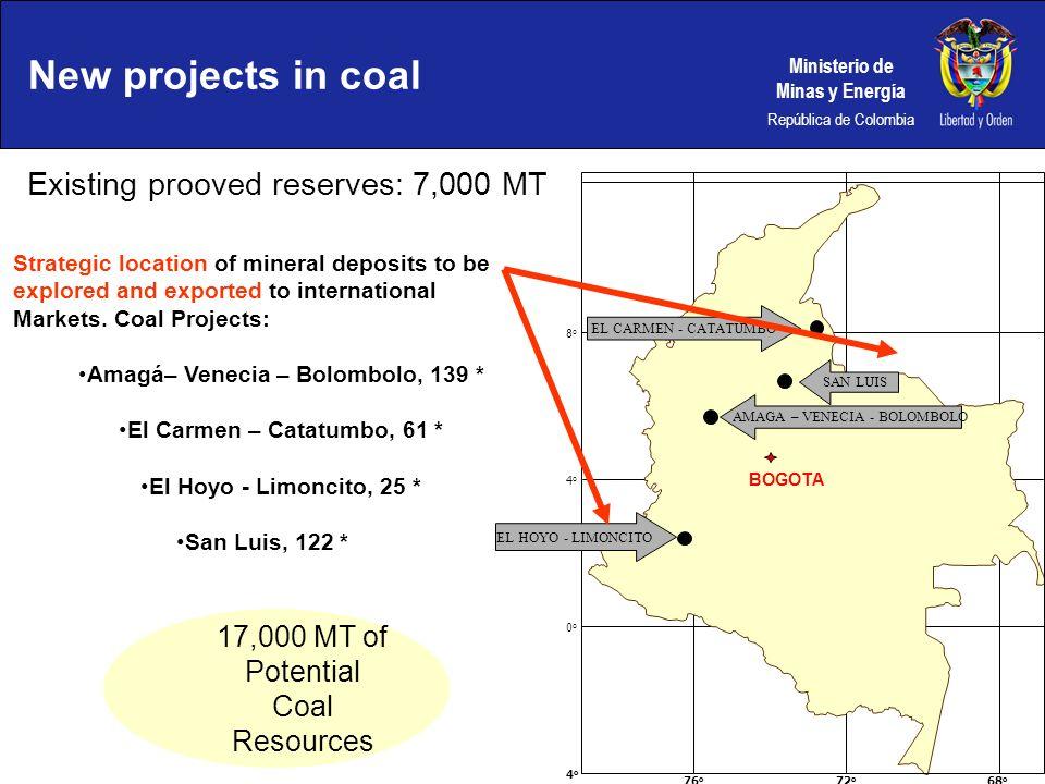 Ministerio de Minas y Energía República de Colombia New projects in coal 8o8o 4o4o 0o0o 4o4o 76 o 72 o 68 o EL CARMEN - CATATUMBO SAN LUIS AMAGA – VEN