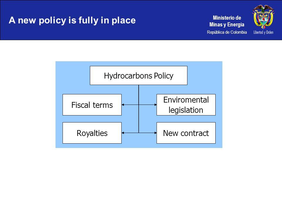 Ministerio de Minas y Energía República de Colombia A new policy is fully in place Hydrocarbons Policy Fiscal terms Royalties Enviromental legislation