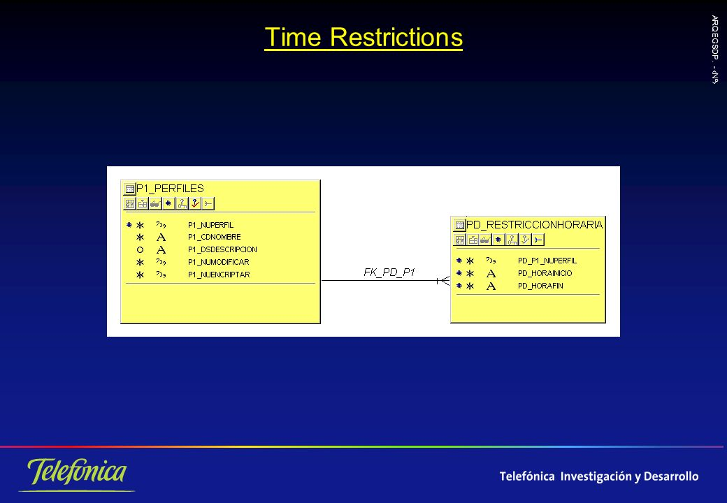 ARQ EGSDP. - Nº Time Restrictions