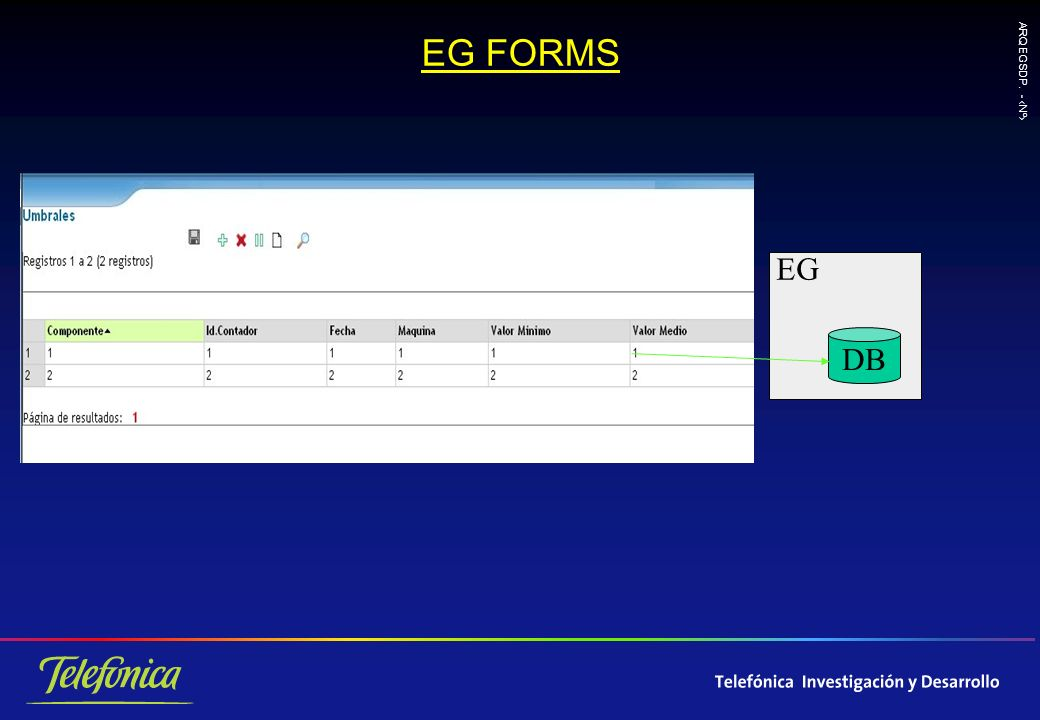 ARQ EGSDP. - Nº EG FORMS EG DB