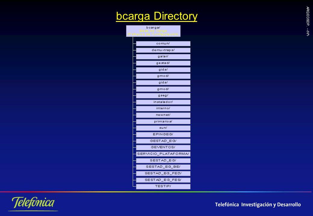 ARQ EGSDP. - Nº bcarga Directory