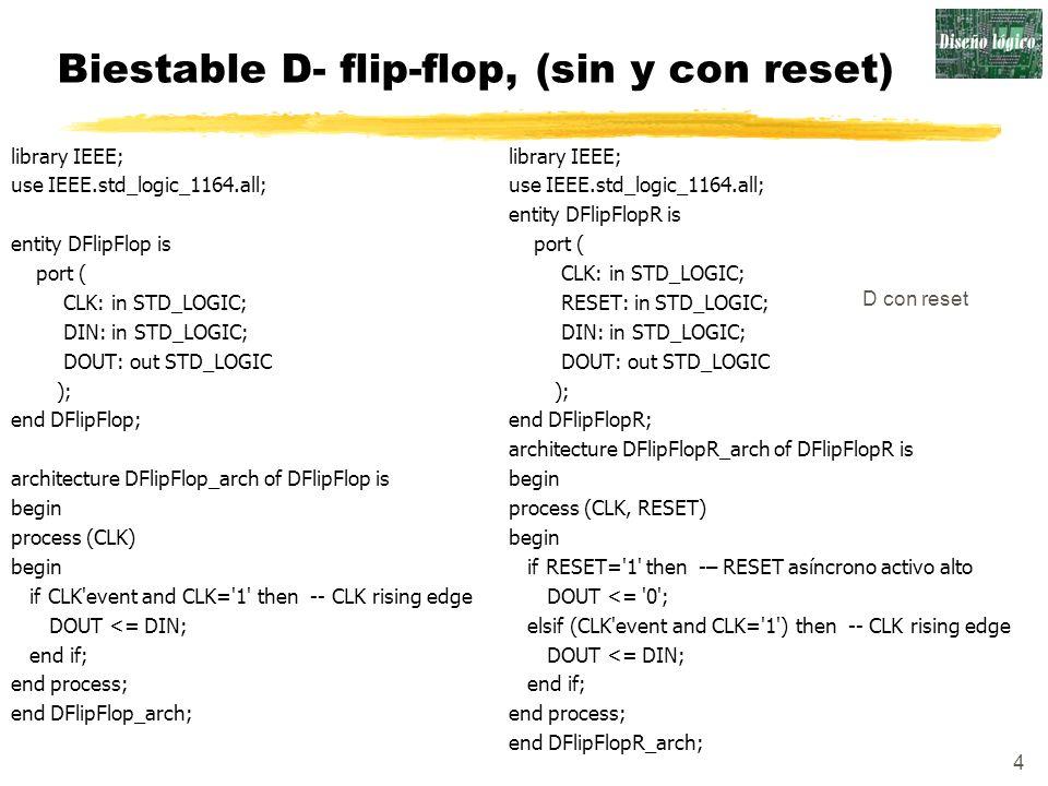 4 Biestable D- flip-flop, (sin y con reset) library IEEE; use IEEE.std_logic_1164.all; entity DFlipFlop is port ( CLK: in STD_LOGIC; DIN: in STD_LOGIC