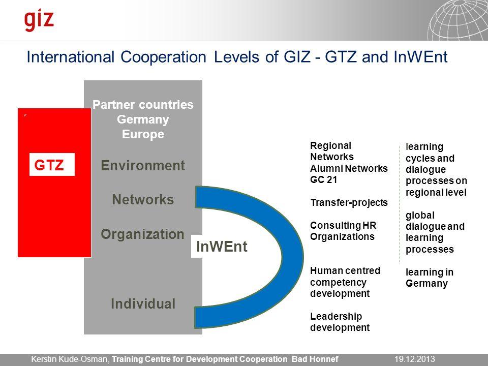 19.12.2013 Seite 3 Kerstin Kude-Osman, Training Centre for Development Cooperation Bad Honnef 19.12.2013 International Cooperation Levels of GIZ - GTZ