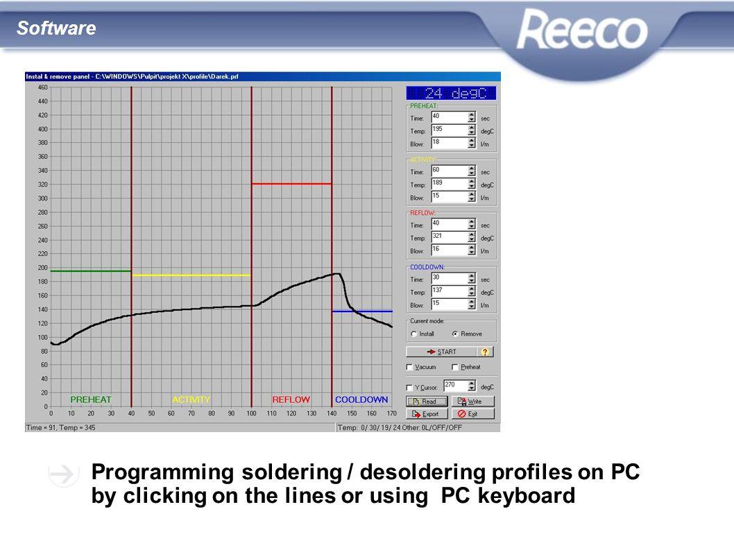 wysoka jakość atrakcyjna cena zgodność z CE i RoHS Programming soldering / desoldering profiles on PC by clicking on the lines or using PC keyboard So