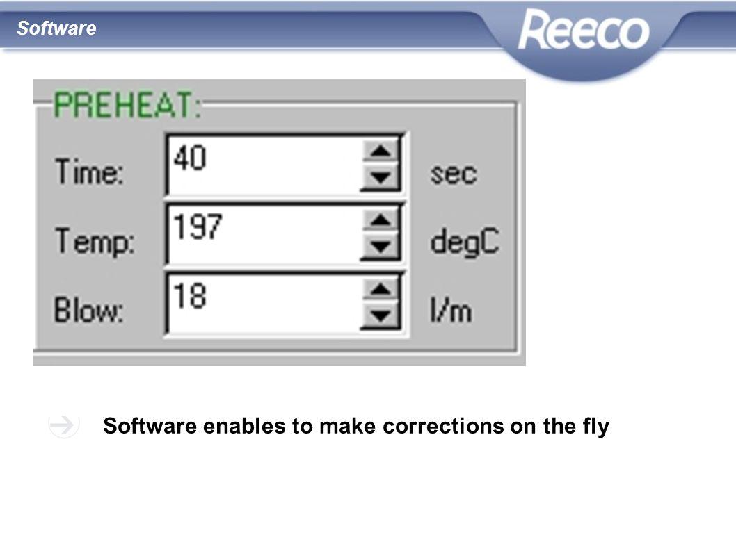 wysoka jakość atrakcyjna cena zgodność z CE i RoHS Software enables to make corrections on the fly Software