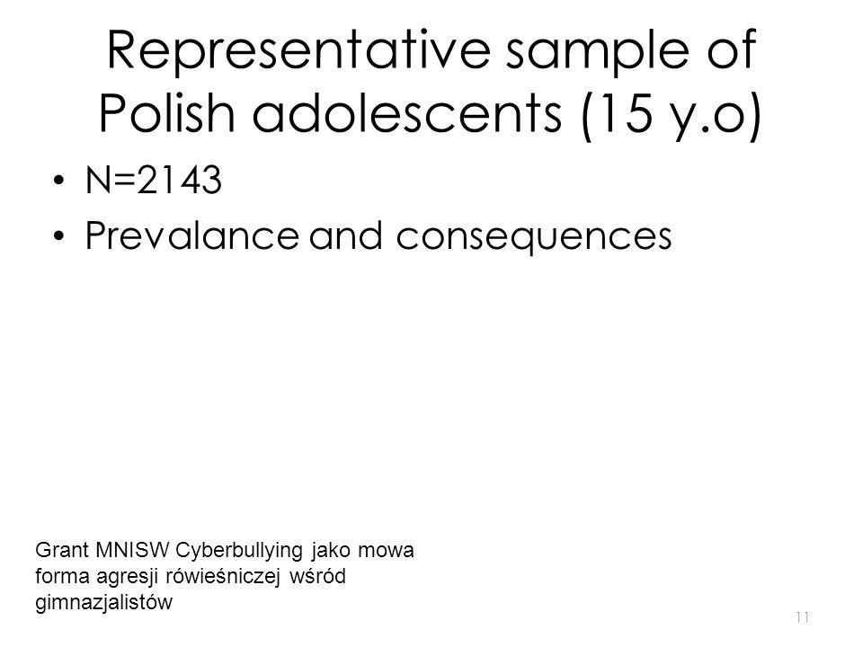 Representative sample of Polish adolescents (15 y.o) N=2143 Prevalance and consequences 11 Grant MNISW Cyberbullying jako mowa forma agresji rówieśnic