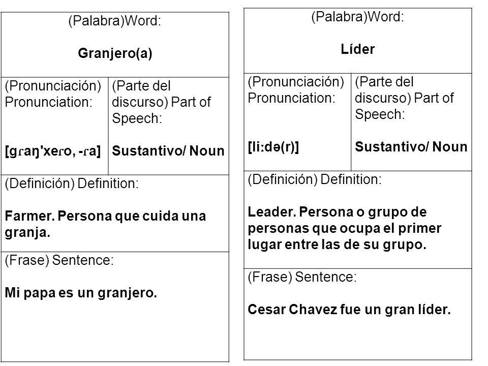(Palabra)Word: Granjero(a) (Pronunciación) Pronunciation: [g ɾ aŋ'xe ɾ o, - ɾ a] (Parte del discurso) Part of Speech: Sustantivo/ Noun (Definición) De