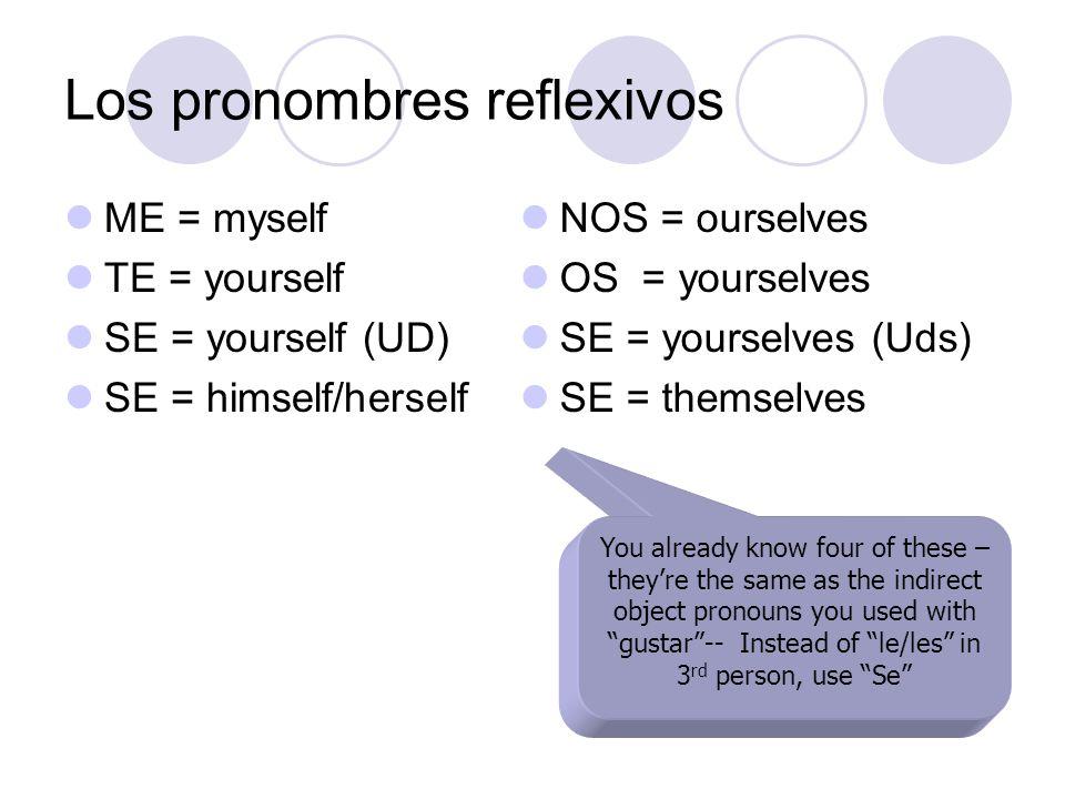 Los pronombres reflexivos ME = myself TE = yourself SE = yourself (UD) SE = himself/herself NOS = ourselves OS = yourselves SE = yourselves (Uds) SE =