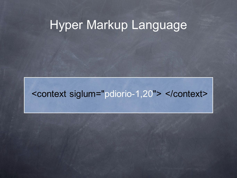 Hyper Markup Language