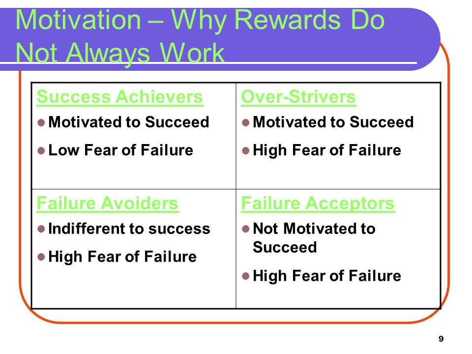 9 Motivation – Why Rewards Do Not Always Work Success Achievers Motivated to Succeed Low Fear of Failure Over-Strivers Motivated to Succeed High Fear