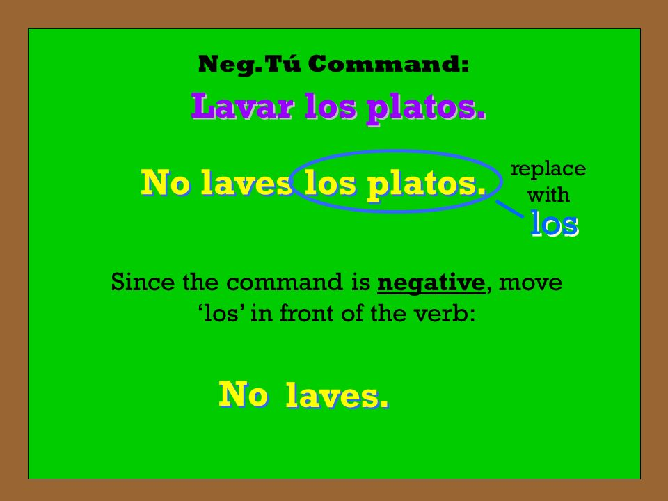 Neg. Tú Command: Lavar los platos. No laves los platos. replace with los Since the command is negative, move los in front of the verb: No laves.