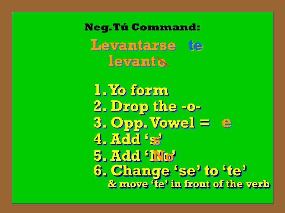 Neg. Tú Command: Levantarse 1. Yo form levant o o 2. Drop the -o- 3. Opp. Vowel = e e e e 4. Add s s s 5. Add No No 6. Change se to te te & move te in