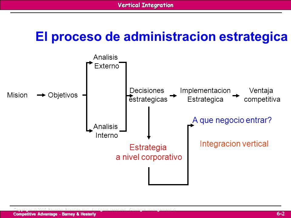 Vertical Integration Strategic Management & Competitive Advantage – Barney & Hesterly 3 Vertical Integration Copyright © 2006 Pearson Prentice Hall.