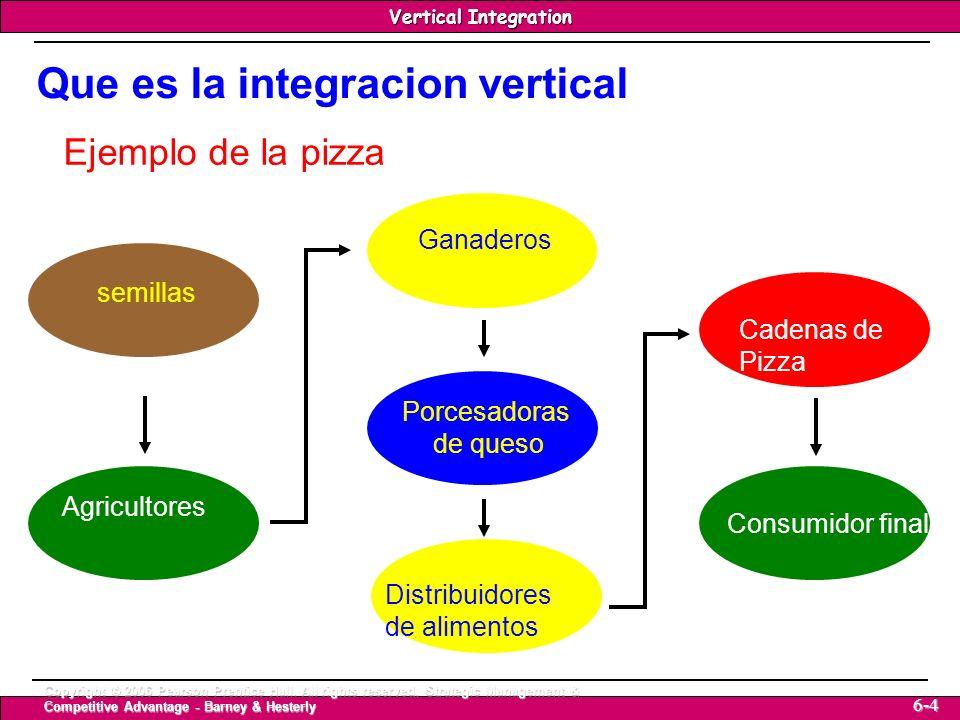 Vertical Integration Strategic Management & Competitive Advantage – Barney & Hesterly 25 Vertical Integration Copyright © 2006 Pearson Prentice Hall.