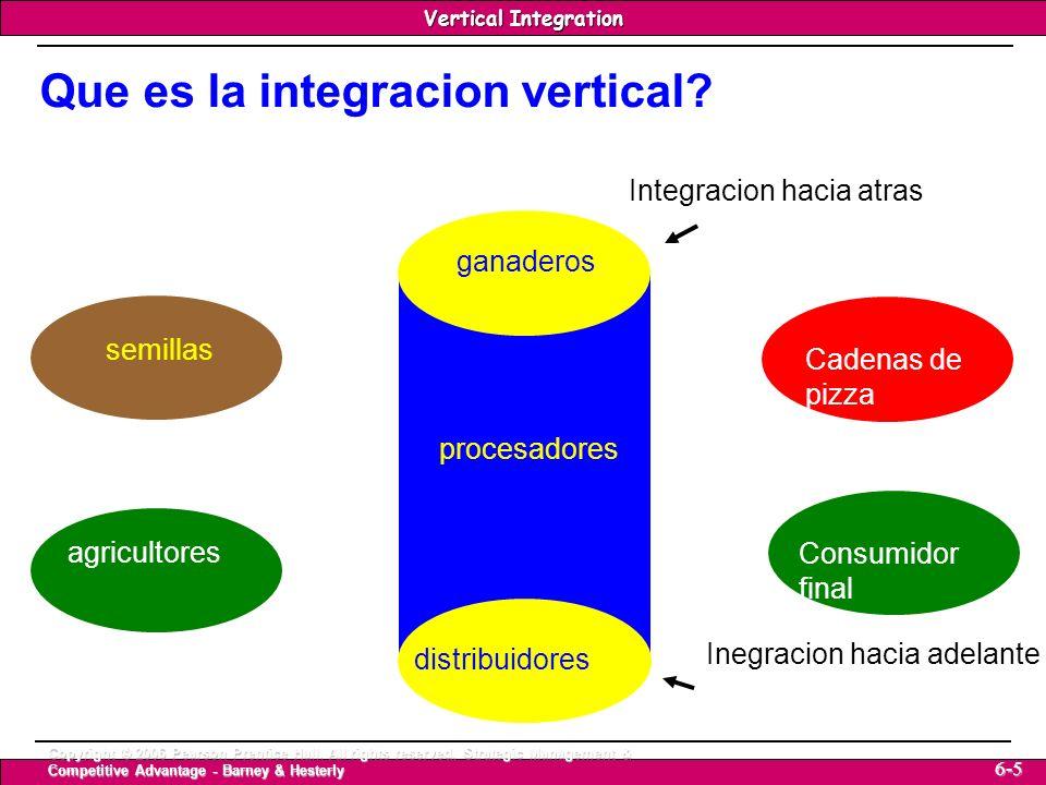 Vertical Integration Strategic Management & Competitive Advantage – Barney & Hesterly 6 Vertical Integration Copyright © 2006 Pearson Prentice Hall.